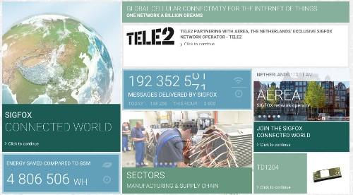 Sigfox Raises $115M To Take Its Internet of Things Network Global