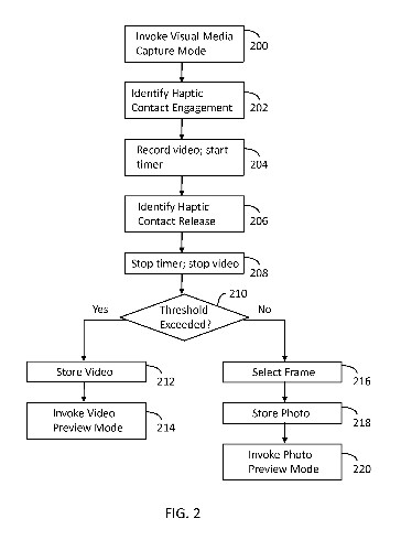 Snapchat Has A Patent That Could Help It Become The Defacto Camera App