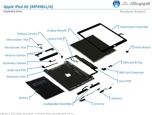 Apple's iPad Air Cost-To-Build Estimated At Less Than iPad 3 At Launch