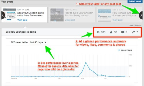 """Who's Viewed Your Posts?"" LinkedIn Adds Analytics To Its Publishing Platform"