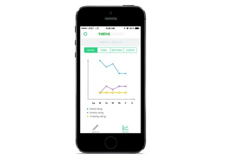 ThriveTracker Gamifies Mood Tracking With Real World Rewards