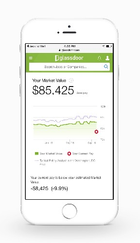 Glassdoor will now tell you if you're being underpaid