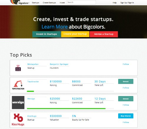 Bigcolors Lets Investors Trade Options In Early-Stage Startups