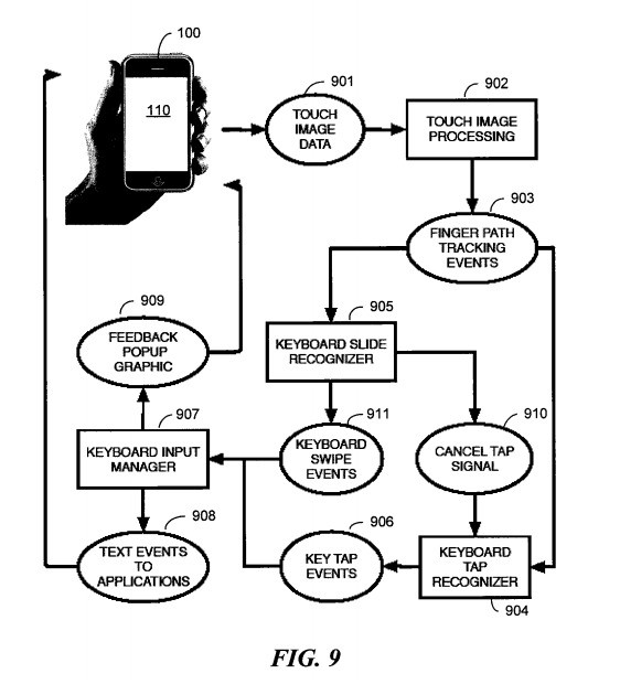 """Apple Swipe Keyboard Patent Shows Cupertino Knows Typing On iOS Is """"Tedious"""""""