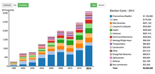 Big Data Visualization & Analytics - cover