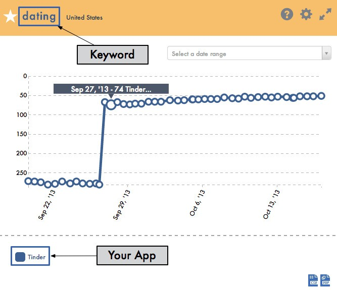 As App Store Optimization Heats Up, MobileDevHQ Goes Free, Launches API