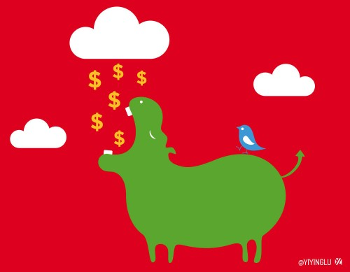 To Buy Or Not To Buy? The Twitter Question