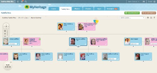 MyHeritage Partners With FamilySearch To Add Billions Of Historical Records To Its Genealogy Database