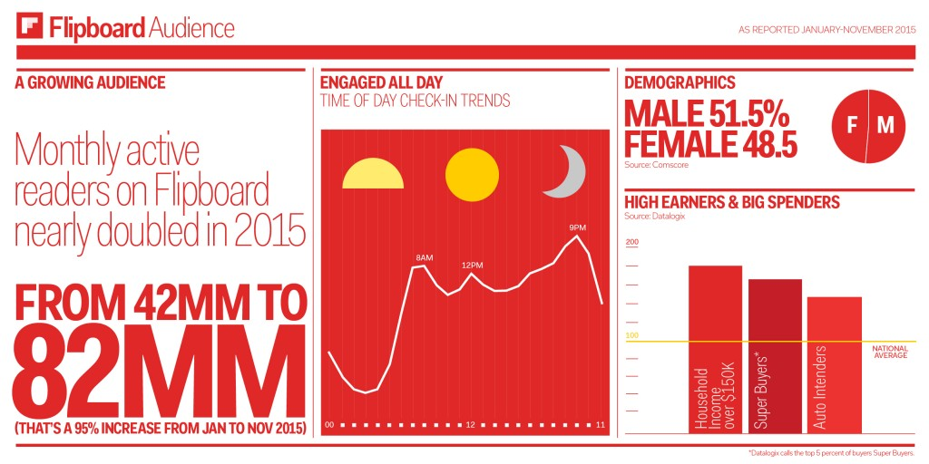 Sales Infographic 2015_1
