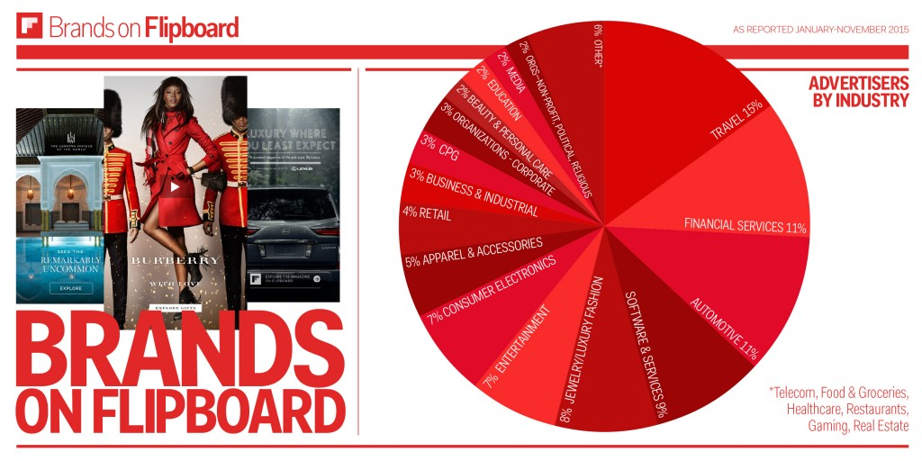 Sales Infographic 2015_3