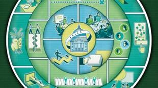 Social Security Administration #SSA - Magazine cover